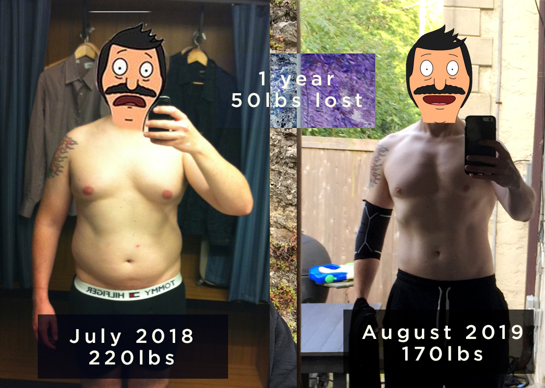 One Year Weight Loss of 50lbs.